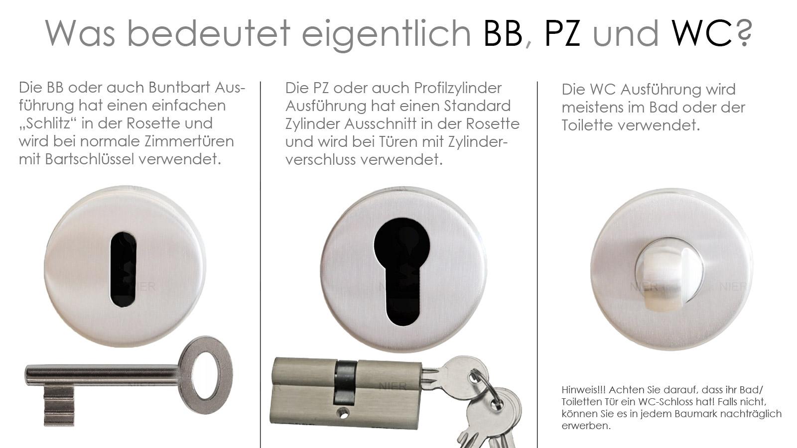 Türgriff Edelstahl Türbeschlag Drückergarnitur Türklinke BB PZ WC Design Uranus